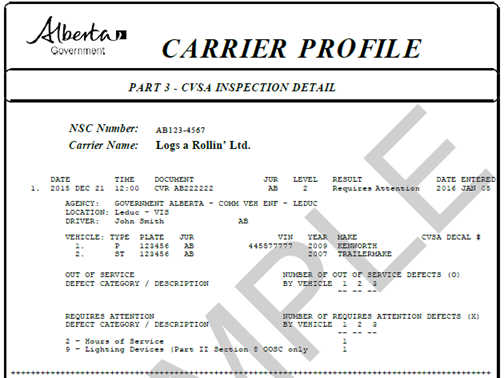 Module 5: Carrier Safety Practices - Alberta Carrier Training