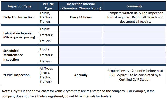 Module 4 Vehicle Maintenance Alberta Carrier Training
